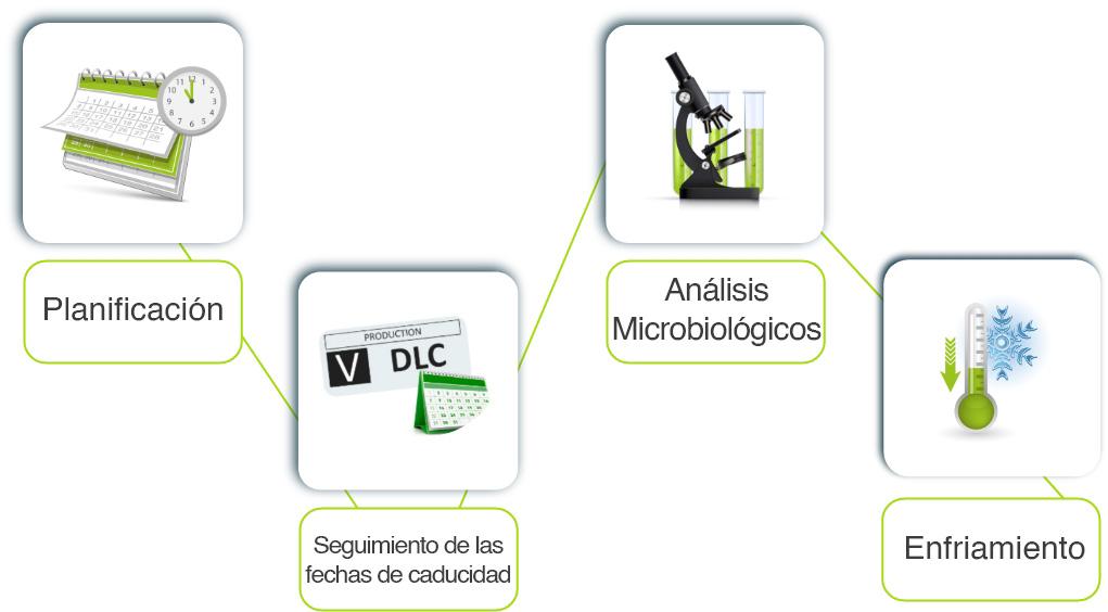 V2_modules-GMS_001-es
