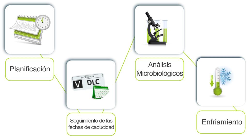 V2_modules-artisans_002-es